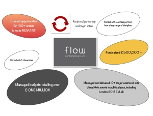 Infographic flow stats